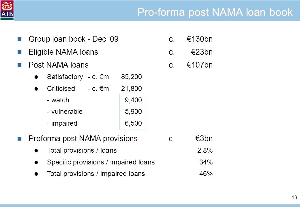 18 Pro-forma post NAMA loan book Group loan book - Dec 09 c.