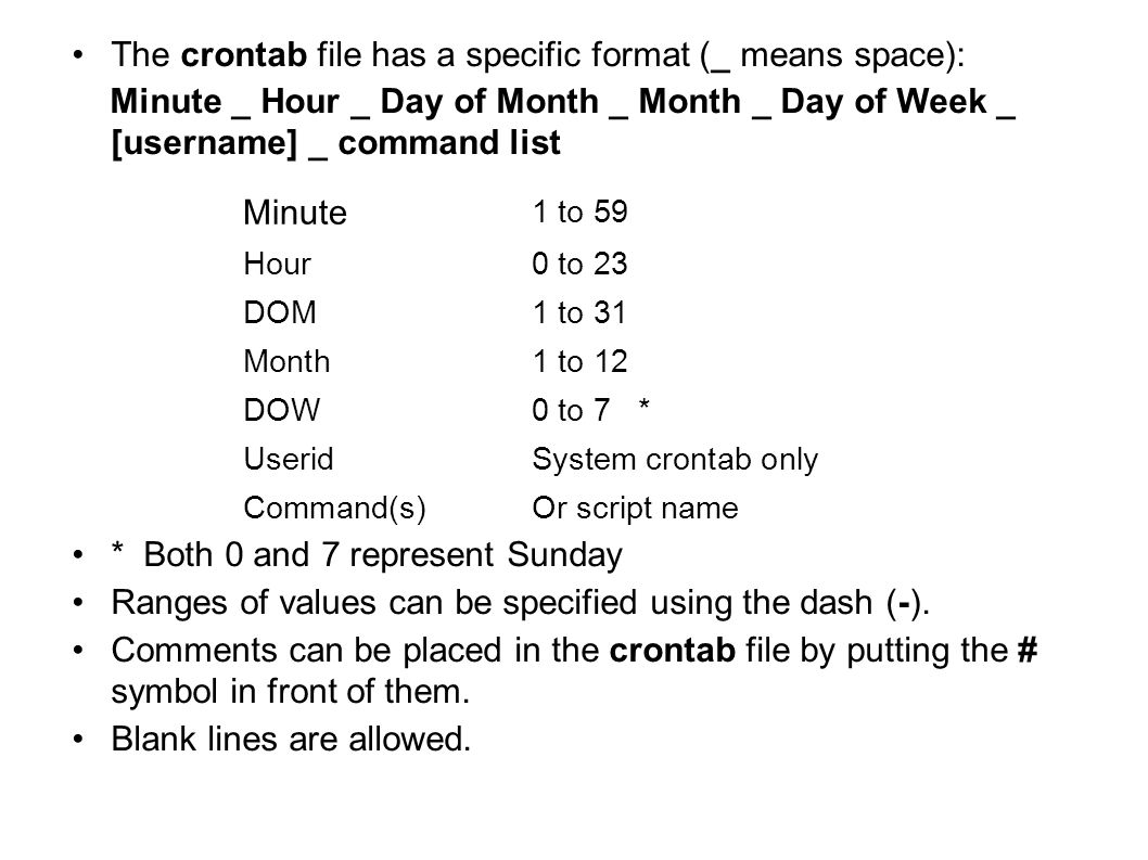 The crontab file has a specific format (_ means space): Minute _ Hour _ Day of Month _ Month _ Day of Week _ [username] _ command list * Both 0 and 7 represent Sunday Ranges of values can be specified using the dash (-).