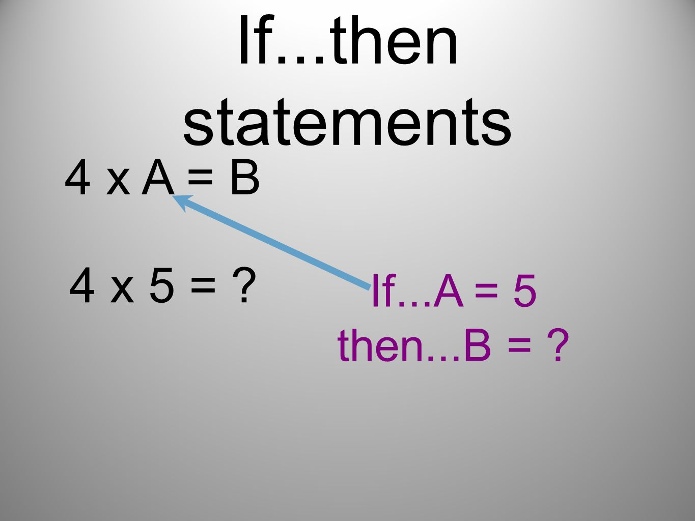 If...then statements 4 x A = B If...A = 5 then...B = ? 4 x 5 = ?