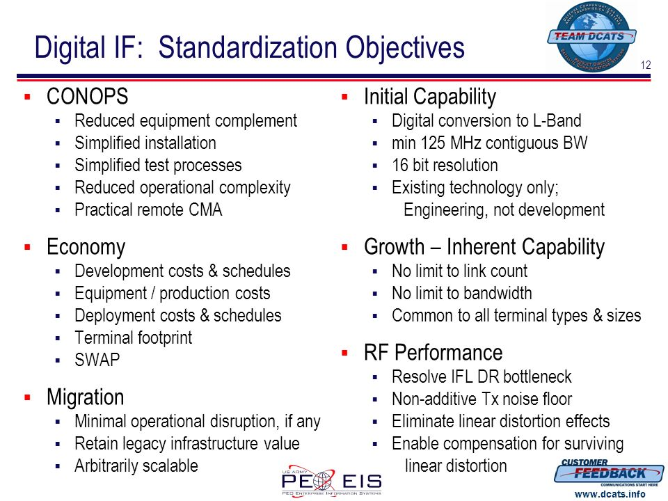 12 www.dcats.info Digital IF: Standardization Objectives CONOPS Reduced equipment complement Simplified installation Simplified test processes Reduced