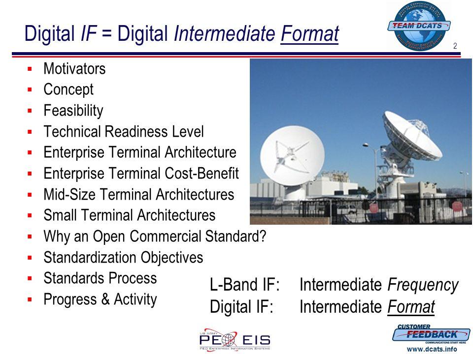 2 www.dcats.info Digital IF = Digital Intermediate Format Motivators Concept Feasibility Technical Readiness Level Enterprise Terminal Architecture En