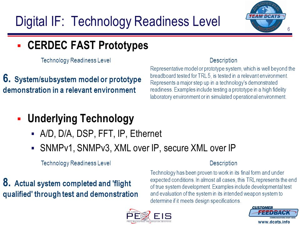6 www.dcats.info Digital IF: Technology Readiness Level CERDEC FAST Prototypes Underlying Technology A/D, D/A, DSP, FFT, IP, Ethernet SNMPv1, SNMPv3,
