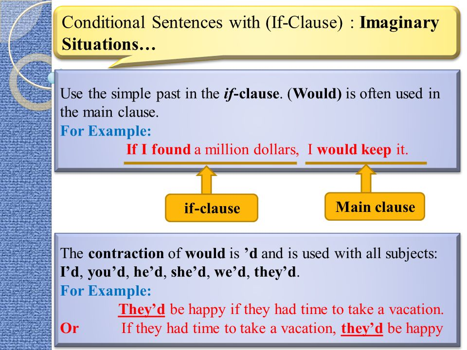 Conditional Sentences with Might and Could Might can replace would in conditional sentences to express possibility.