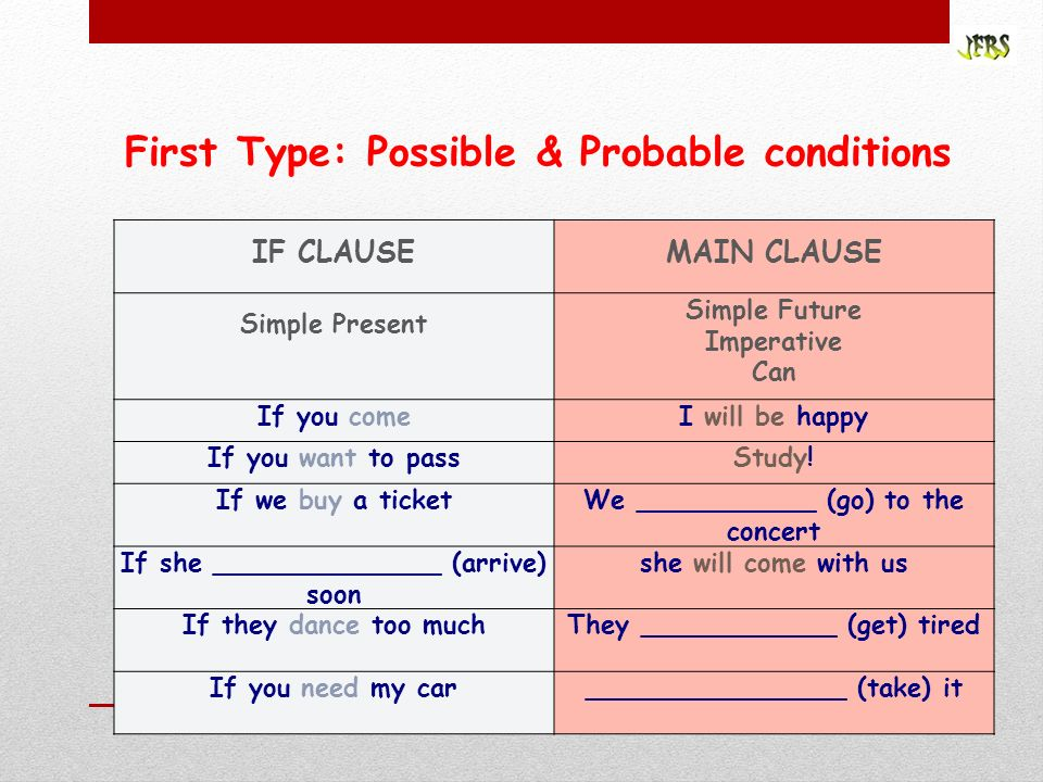 First Type: Possible & Probable conditions IF CLAUSEMAIN CLAUSE Simple Present Simple Future Imperative Can If you comeI will be happy If you want to passStudy.