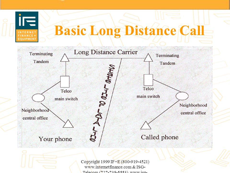 Copyright 1999 IF+E (800-919-4521) www.internetfinance.com & ISG- Telecom (727-738-5553) www.isg- telecom.com Basic Long Distance Call