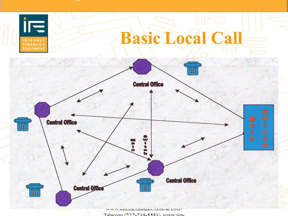 Copyright 1999 IF+E (800-919-4521) www.internetfinance.com & ISG- Telecom (727-738-5553) www.isg- telecom.com Basic Local Call