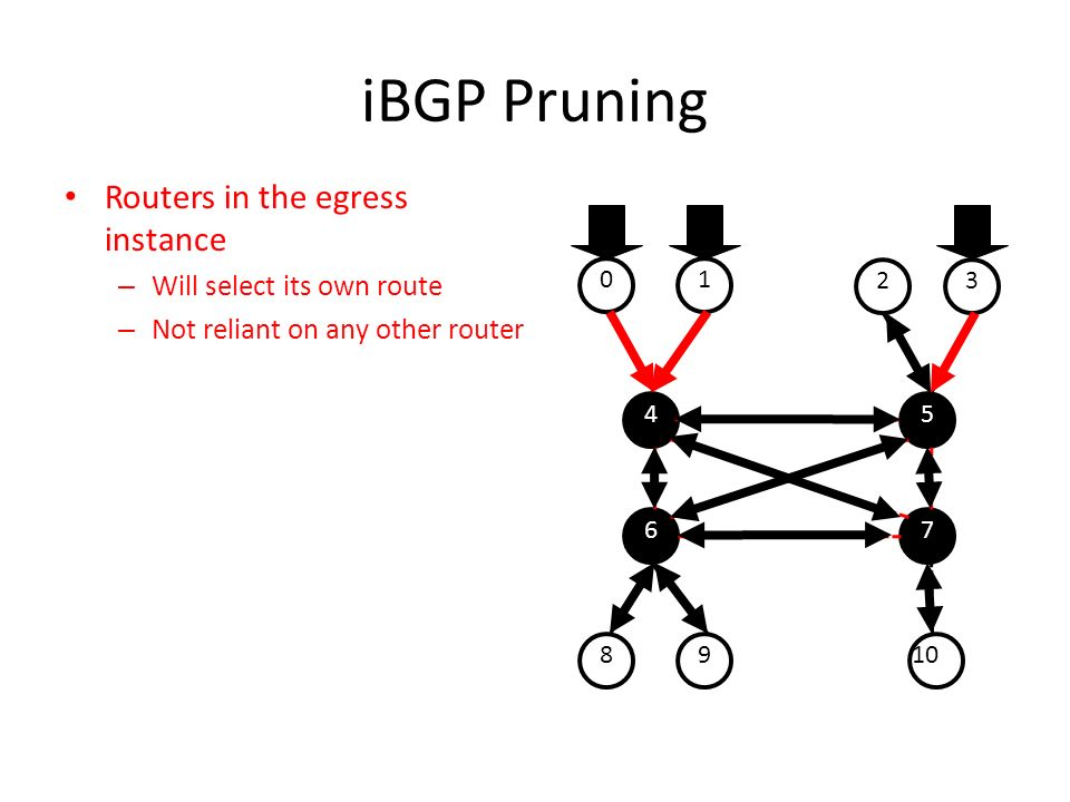 iBGP Pruning Routers in the egress instance – Will select its own route – Not reliant on any other router 01 23 8910 45 67