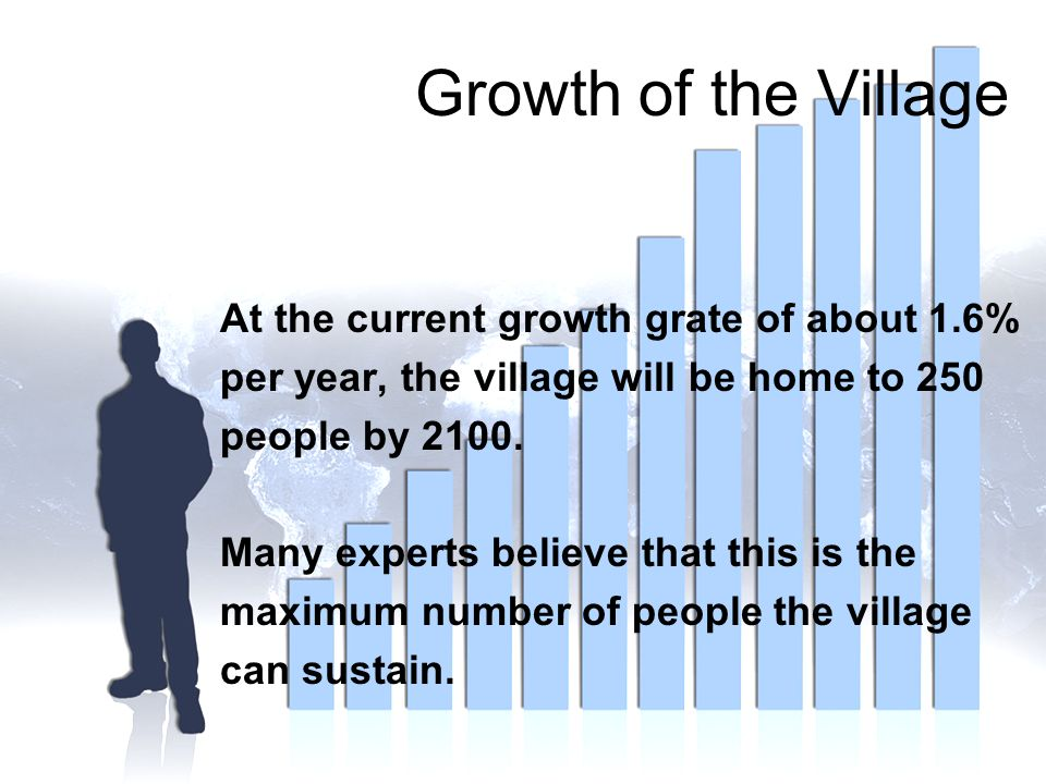 Growth of the Village At the current growth grate of about 1.6% per year, the village will be home to 250 people by 2100. Many experts believe that th