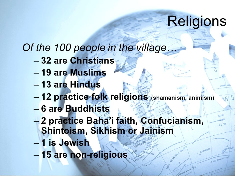 Religions Of the 100 people in the village… –32 are Christians –19 are Muslims –13 are Hindus –12 practice folk religions (shamanism, animism) –6 are