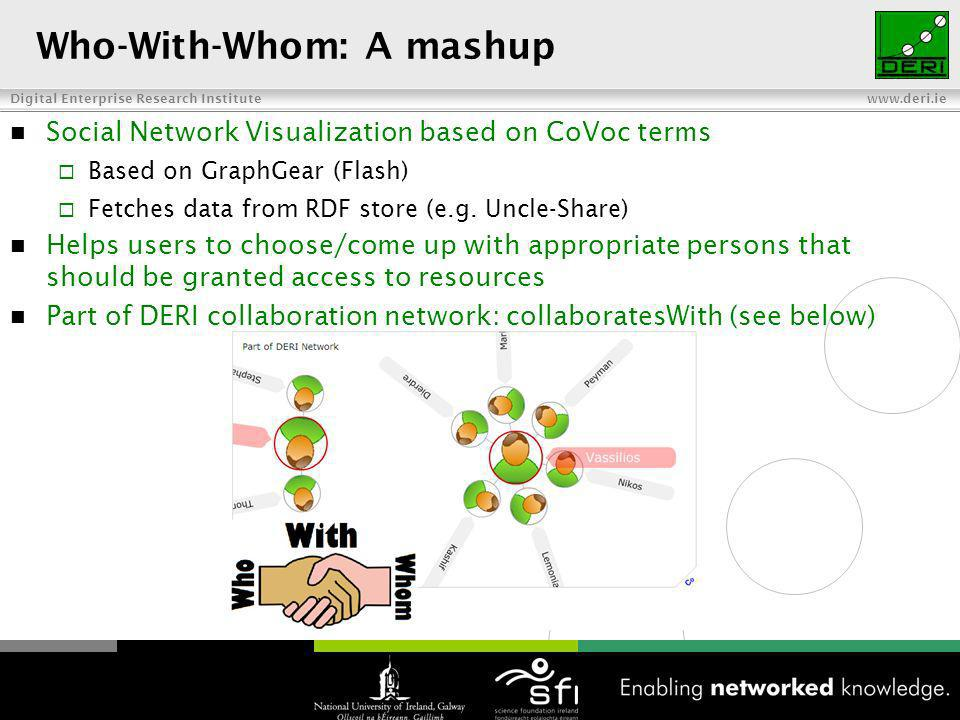 Digital Enterprise Research Institute www.deri.ie Who-With-Whom: A mashup Social Network Visualization based on CoVoc terms Based on GraphGear (Flash) Fetches data from RDF store (e.g.