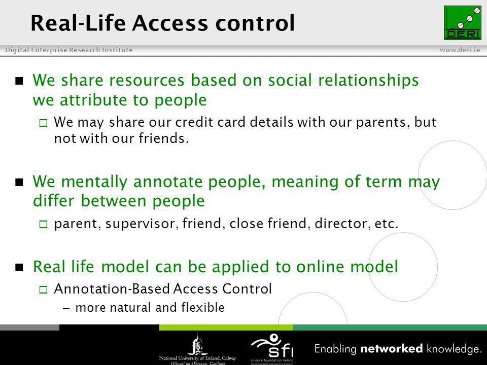 Digital Enterprise Research Institute www.deri.ie Real-Life Access control We share resources based on social relationships we attribute to people We may share our credit card details with our parents, but not with our friends.