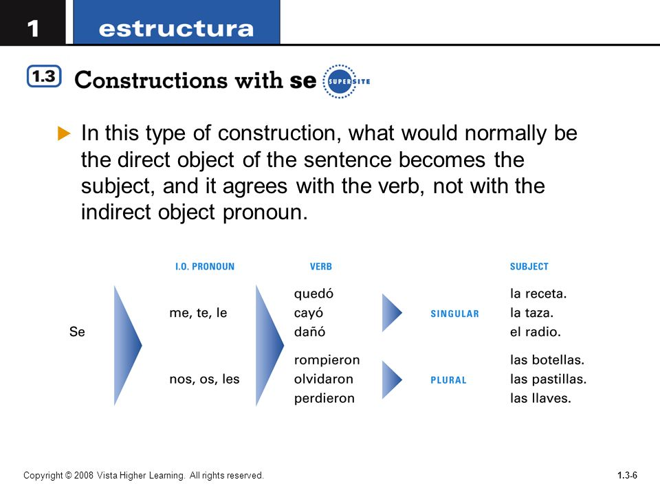 Copyright © 2008 Vista Higher Learning. All rights reserved.1.3-6 In this type of construction, what would normally be the direct object of the senten