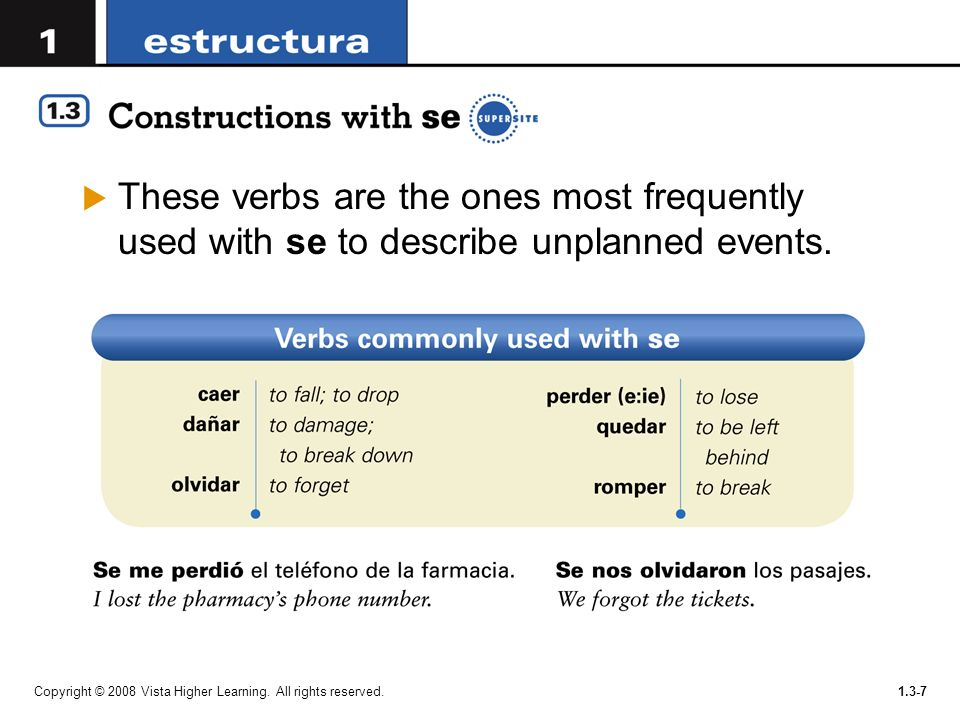 Copyright © 2008 Vista Higher Learning. All rights reserved.1.3-7 These verbs are the ones most frequently used with se to describe unplanned events.