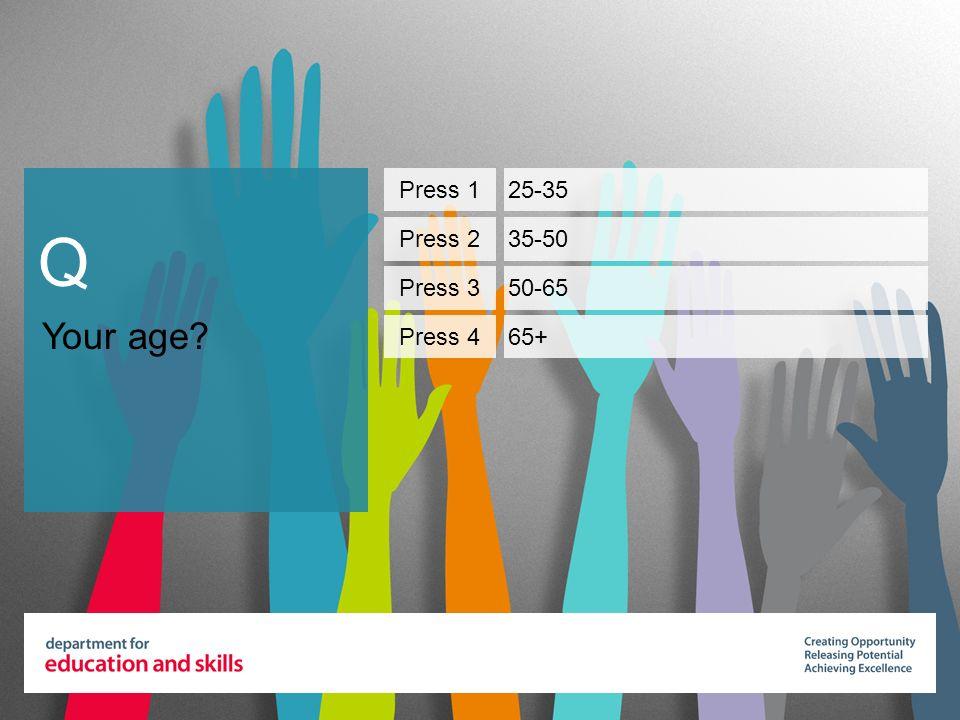 Your age Q Press 1 25-35 Press 2 35-50 Press 3 50-65 Press 4 65+