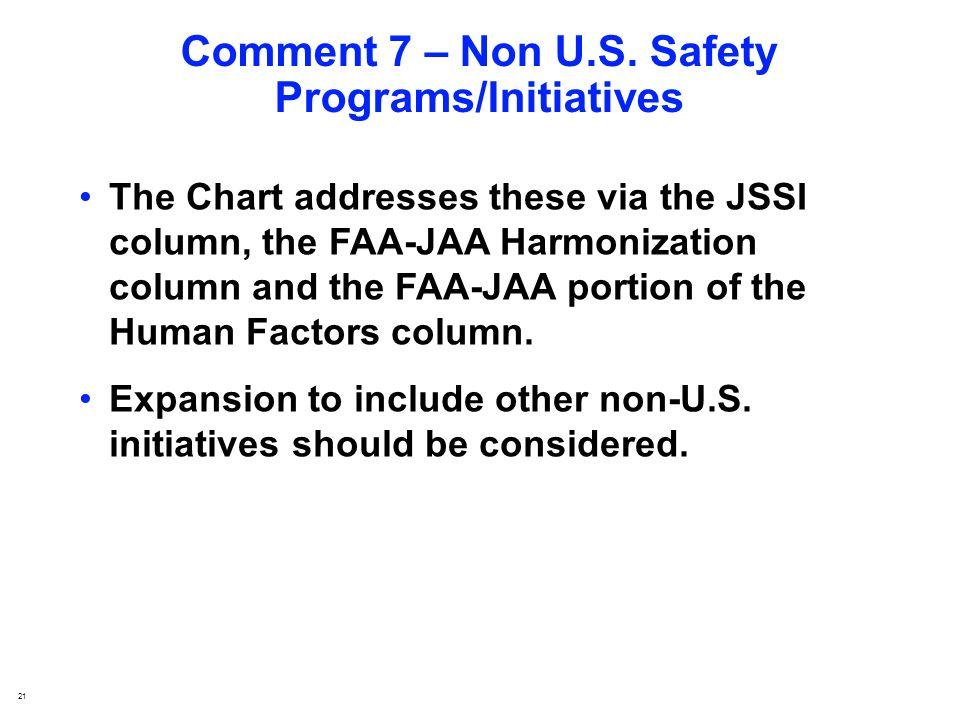 21 Comment 7 – Non U.S.