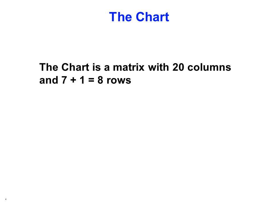 4 The Chart The Chart is a matrix with 20 columns and 7 + 1 = 8 rows