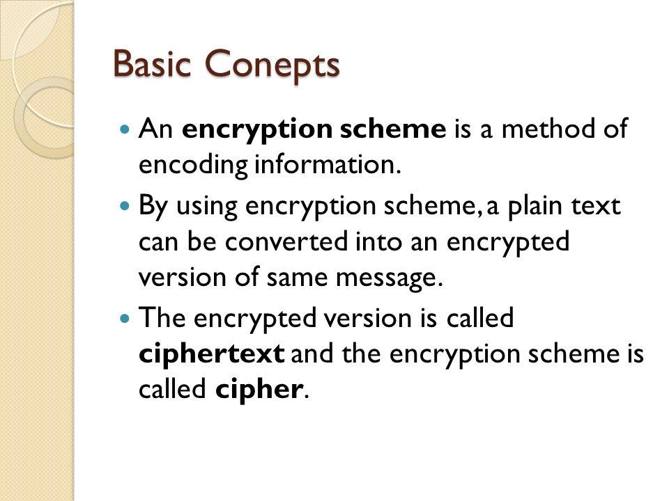 Concepts of Plaintext, Cipher, and Ciphertext Plaintext Cipher Ciphertext l Buy 1,000 shares of IGCO now.