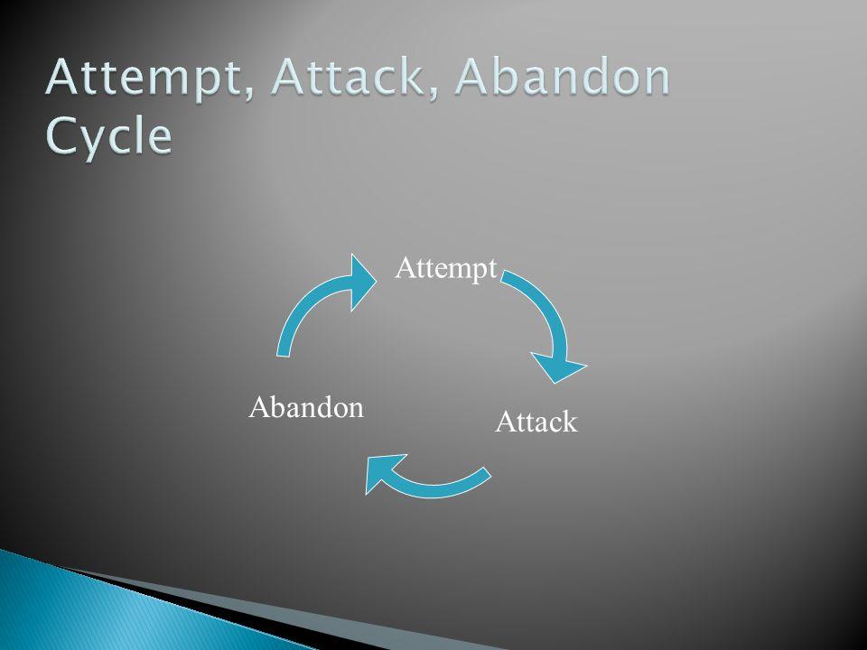 Attack Abandon Attempt