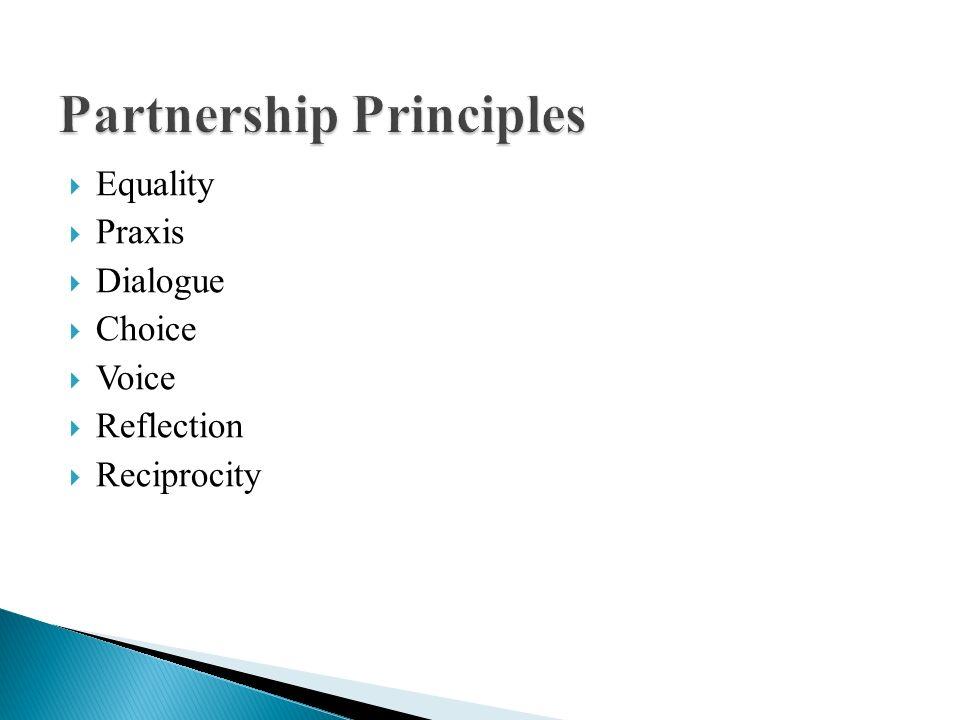 Equality Praxis Dialogue Choice Voice Reflection Reciprocity