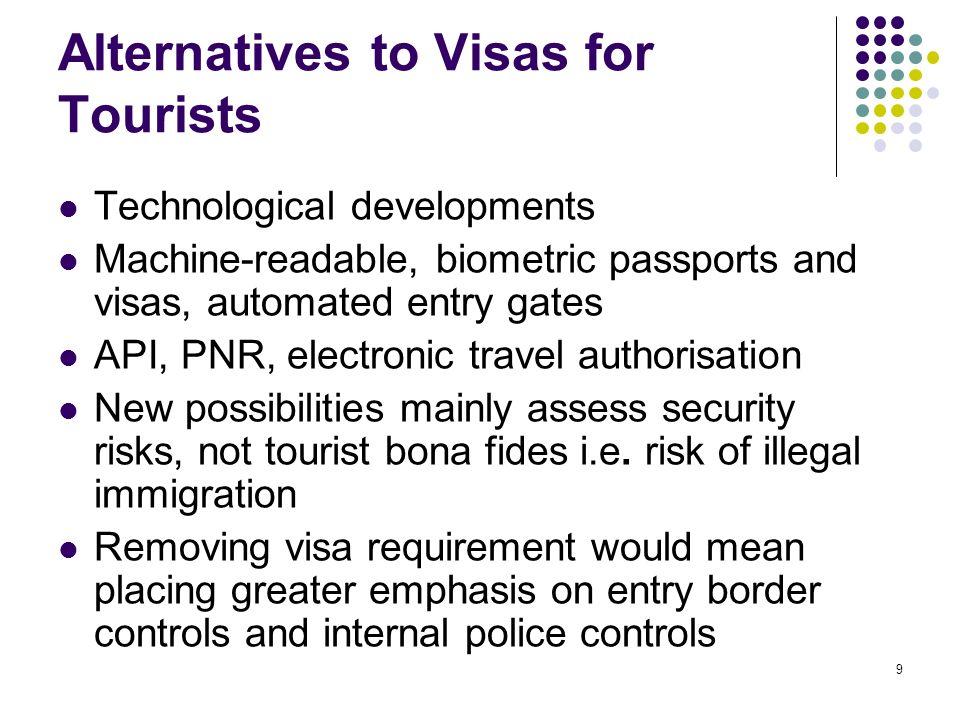 9 Alternatives to Visas for Tourists Technological developments Machine-readable, biometric passports and visas, automated entry gates API, PNR, elect