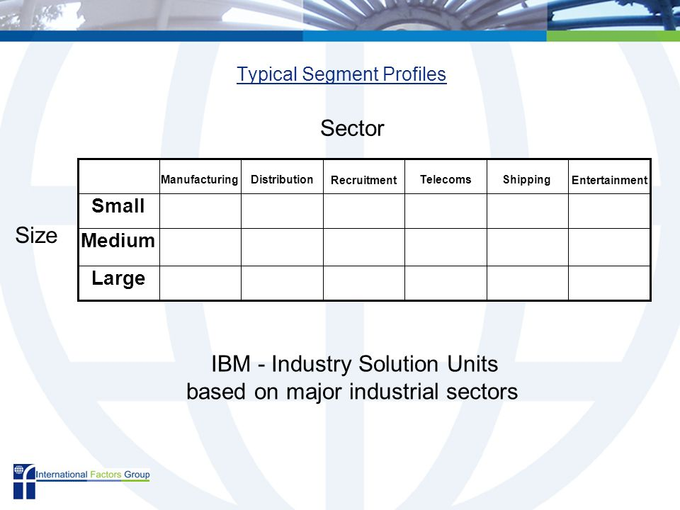 Typical Segment Profiles Large Medium Small Shipping Telecoms DistributionManufacturing IBM - Industry Solution Units based on major industrial sectors Sector Size RecruitmentEntertainment