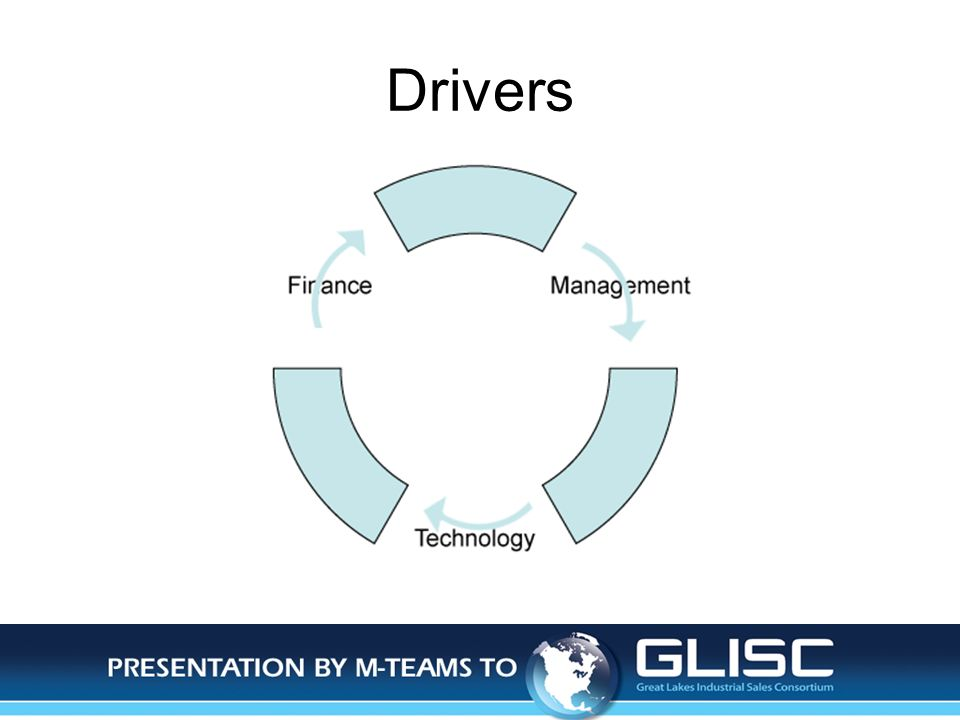 Jan-14Presentation by M-TEAMS to GLISC Drivers