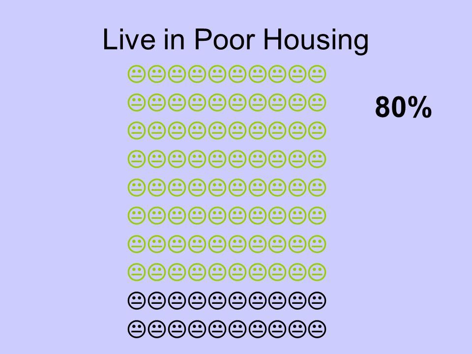 Live in Poor Housing 80%