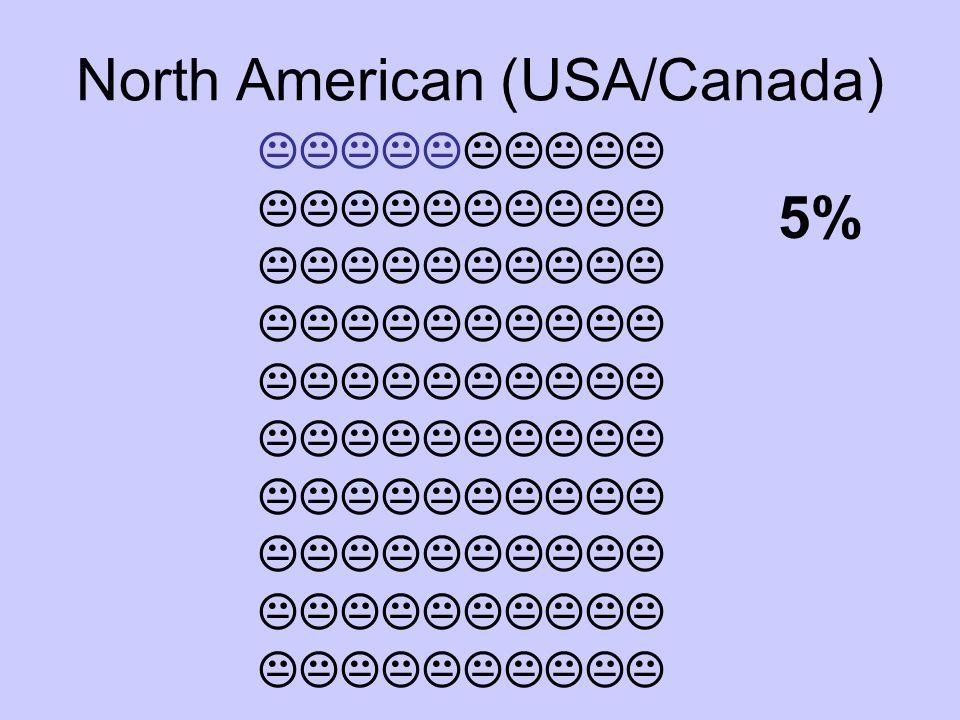 North American (USA/Canada) 5%