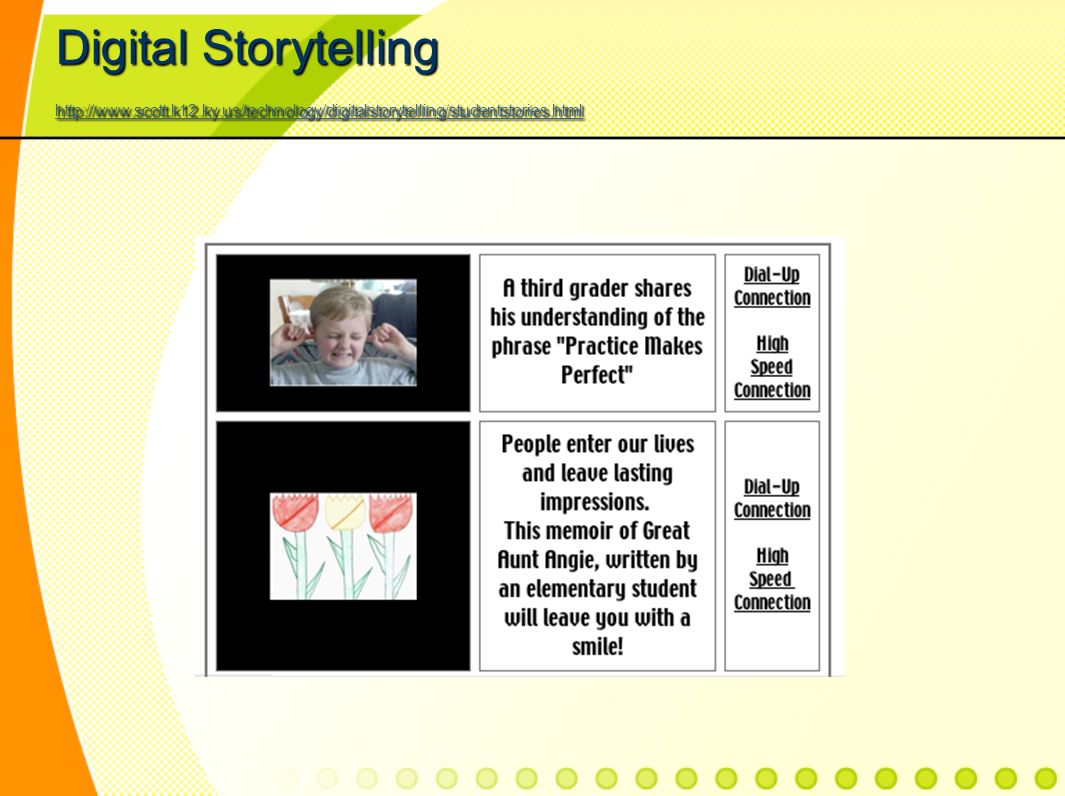 Digital Storytelling http://www.scott.k12.ky.us/technology/digitalstorytelling/studentstories.html http://www.scott.k12.ky.us/technology/digitalstorytelling/studentstories.html
