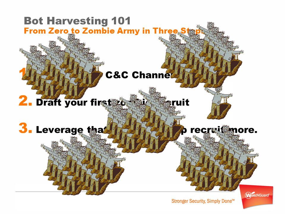 Bot Harvesting 101 From Zero to Zombie Army in Three Steps 1. Prepare your C&C Channel 2. Draft your first zombie recruit 3. Leverage that zombie to h