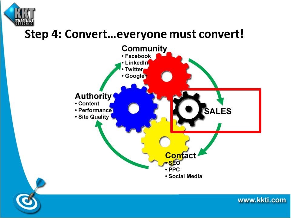 Step 4: Convert…everyone must convert!