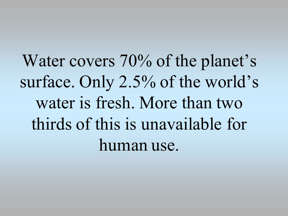 Water covers 70% of the planets surface. Only 2.5% of the worlds water is fresh.
