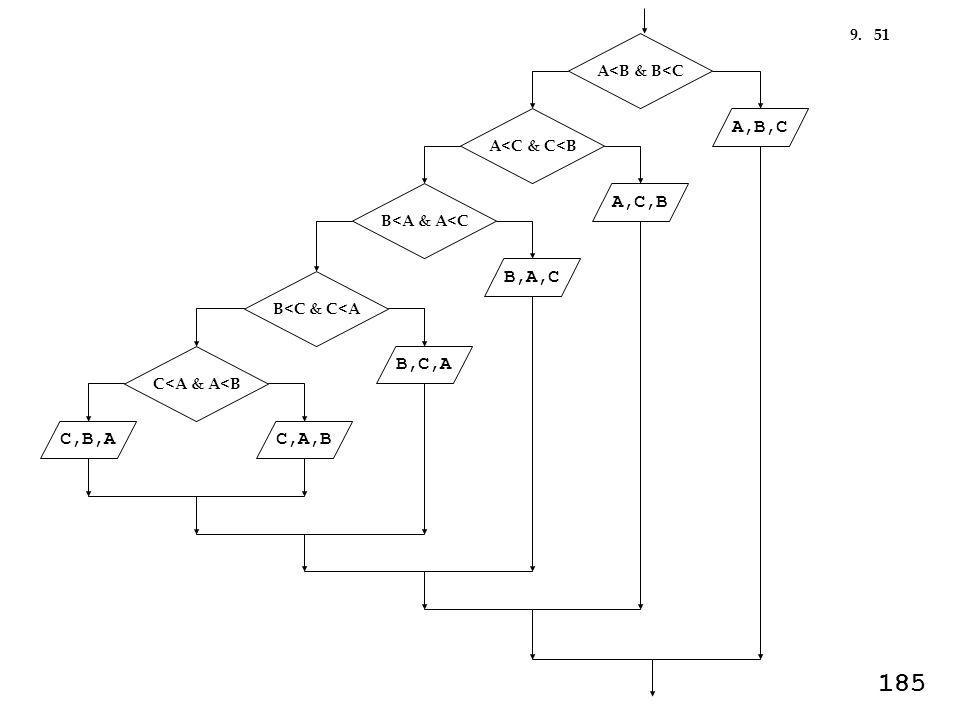 A,B,C A,C,B A<B & B<C C,A,B B,A,C B,C,A C,B,A A<C & C<B B<A & A<C B<C & C<A C<A & A<B 519. 185