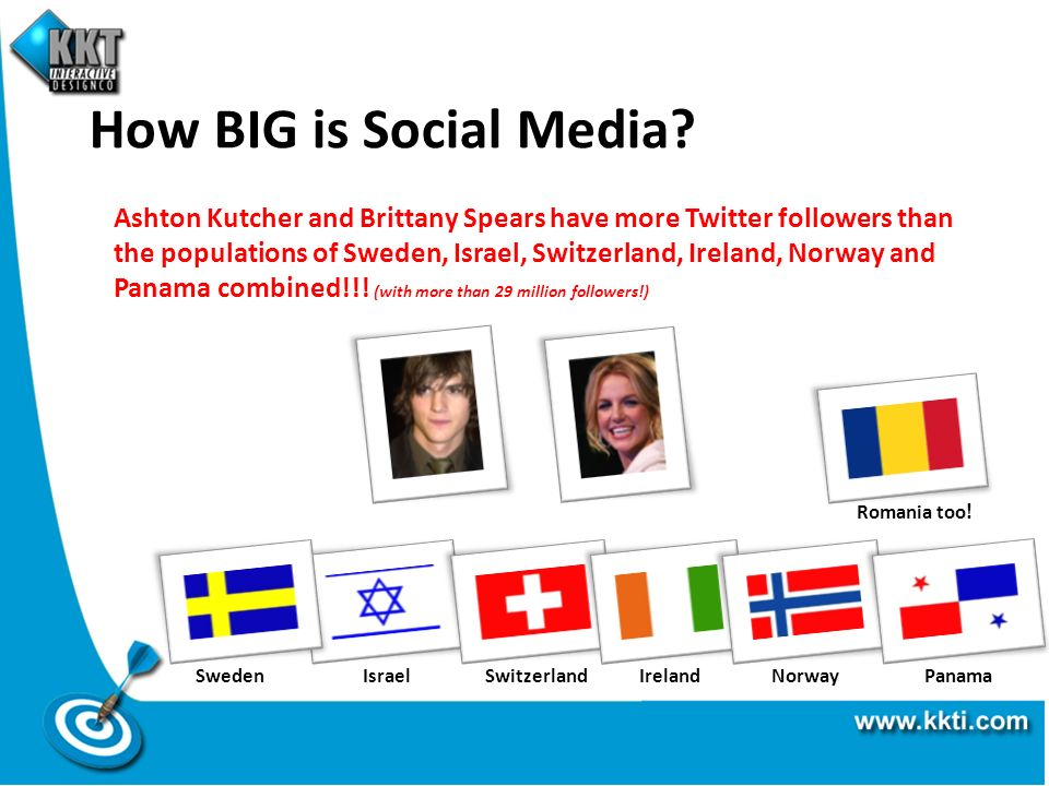 How BIG is Social Media.