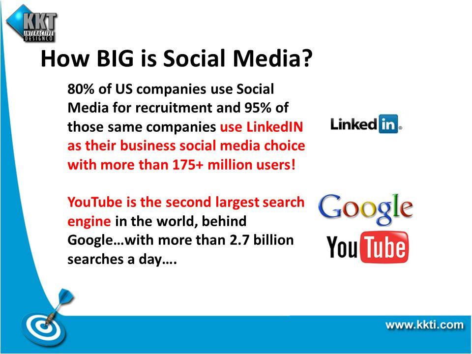 How BIG is Social Media? 80% of US companies use Social Media for recruitment and 95% of those same companies use LinkedIN as their business social me