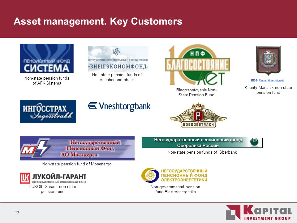 13 Asset management.