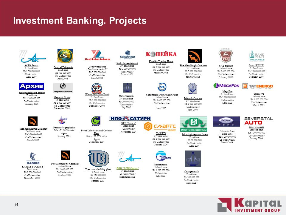 16 Investment Banking. Projects АCBК-Invest 3 rd bond issue Rb 1 500 000 000 Underwriter Аpril 2006 Central Telegraph Bond issue Rb 700 000 000 Co-Und