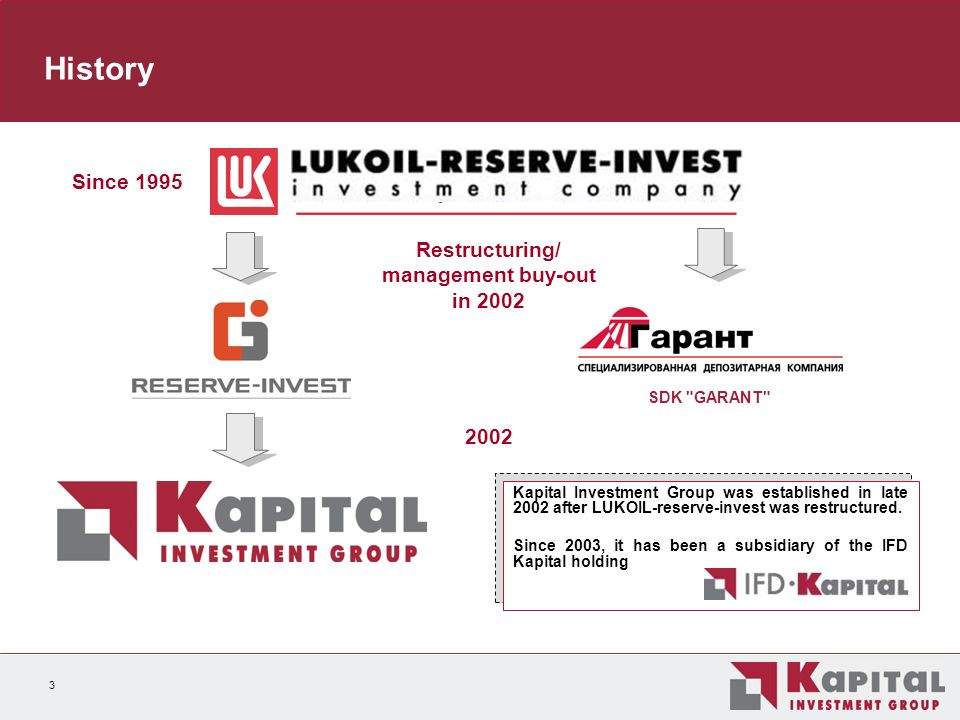 14 Equity and Debt Financing on Capital Markets Project Finance Advisory on Mergers & Acquisitions Strategic Consulting Investment Banking.