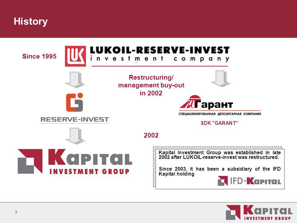 4 Shareholder Information Kapital Asset Management Company Kapital Investment Group Kapital Pension Group Kapital Insurance Group IFD KAPITAL Petrocommerce Bank Kapital Investment Company Unit Investment Fund