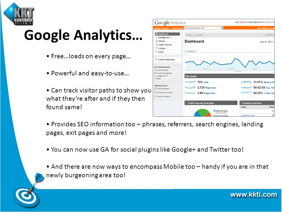 Analytics Basics… NOTE - not hits…hits mean nada when it comes to tracking your visitors… The 5 Basic Metrics are….