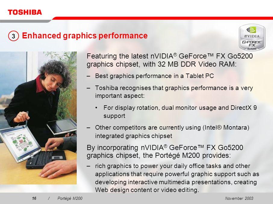 November 200315/Portégé M200 Unique button functionality Cross functional button Power-on button lock Power-on slide button ESC/Rotation button Tablet