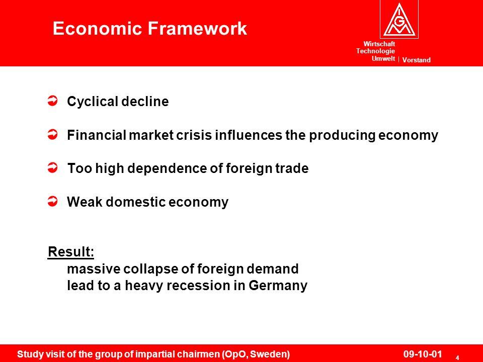 Wirtschaft Technologie Umwelt Vorstand 4 Study visit of the group of impartial chairmen (OpO, Sweden)09-10-01 Economic Framework Cyclical decline Fina