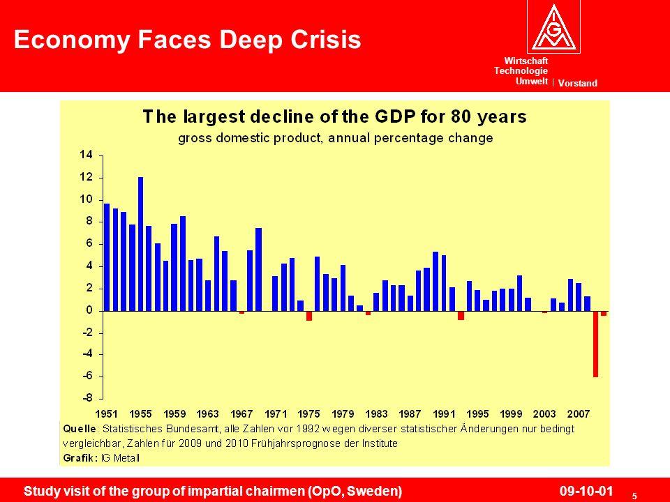 Wirtschaft Technologie Umwelt Vorstand 5 Study visit of the group of impartial chairmen (OpO, Sweden)09-10-01 Economy Faces Deep Crisis