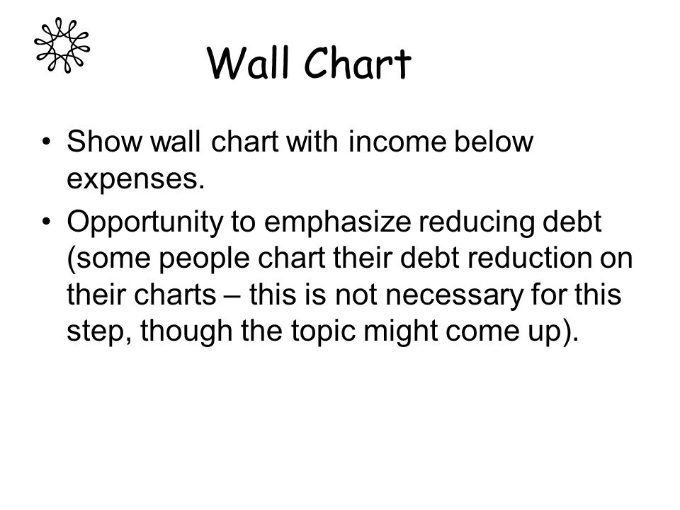 Wall Chart Show wall chart with income below expenses.