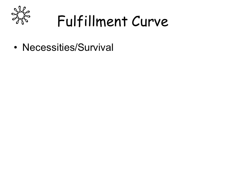 Fulfillment Curve Necessities/Survival