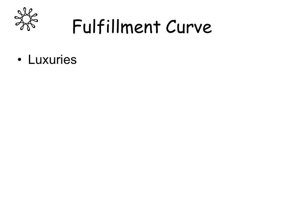 Fulfillment Curve Luxuries