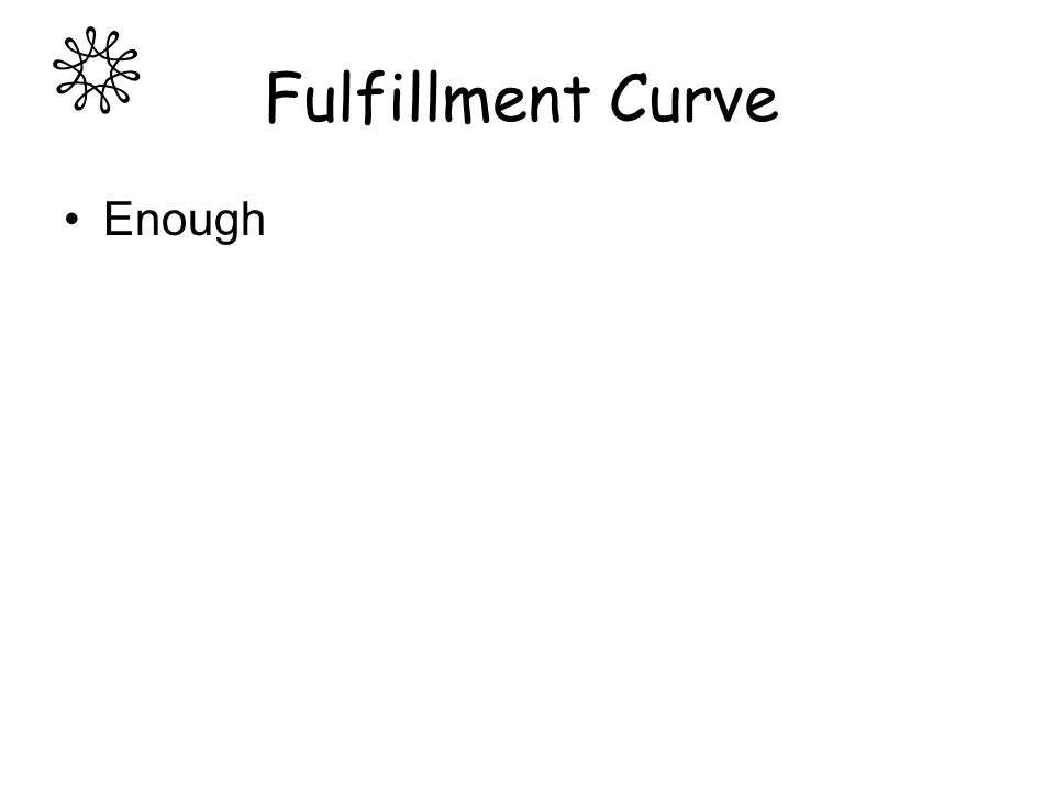 Fulfillment Curve Enough