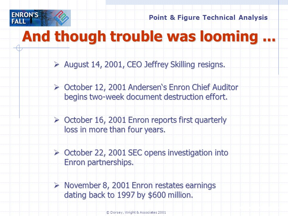 Point & Figure Technical Analysis www.dorseywright.com © Dorsey, Wright & Associates 2001 And though trouble was looming...