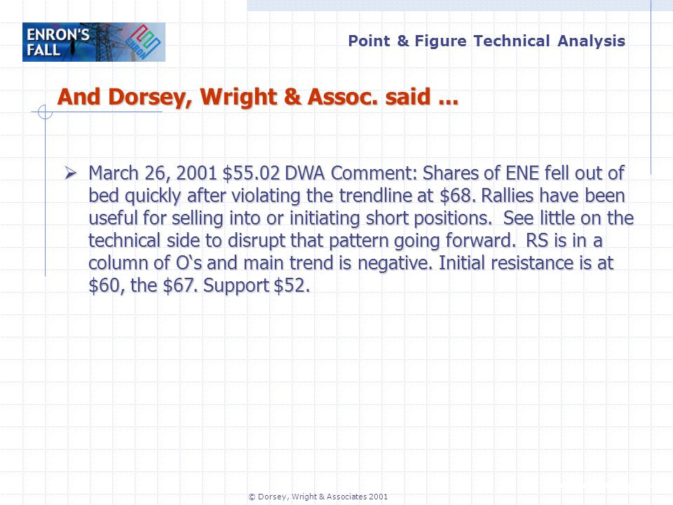 Point & Figure Technical Analysis www.dorseywright.com © Dorsey, Wright & Associates 2001 And Dorsey, Wright & Assoc.