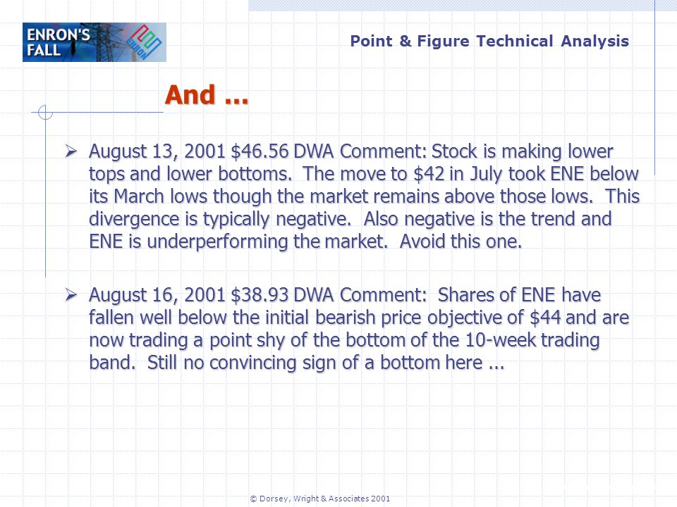 Point & Figure Technical Analysis www.dorseywright.com © Dorsey, Wright & Associates 2001 And...